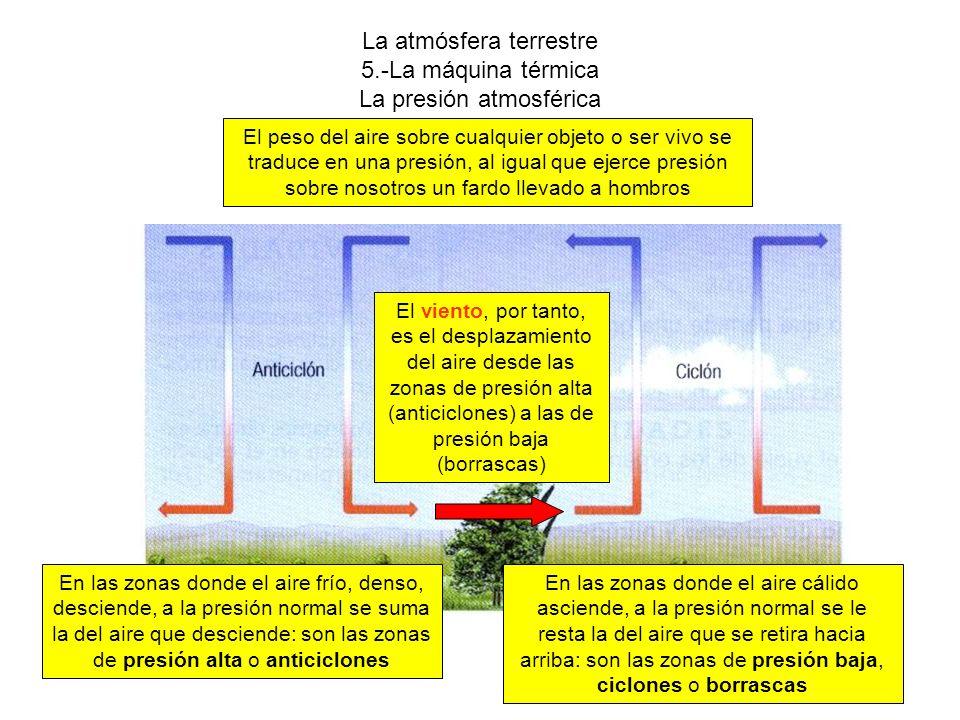 La atmósfera terrestre 5.-La máquina térmica Nubes y precipitaciones Precipitaciones de lluvia, nieve o granizo