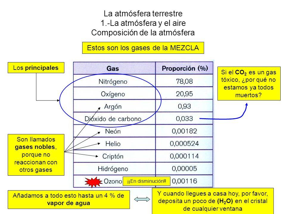 La atmósfera terrestre 1.-La atmósfera y el aire Composición de la atmósfera Si el CO 2 es un gas tóxico, ¿por qué no estamos ya todos muertos.