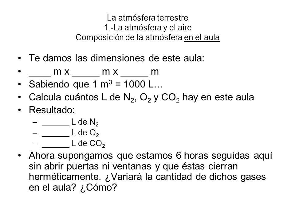 La atmósfera terrestre 1.-La atmósfera y el aire Composición de la atmósfera en el aula Te damos las dimensiones de este aula: ____ m x _____ m x _____ m Sabiendo que 1 m 3 = 1000 L… Calcula cuántos L de N 2, O 2 y CO 2 hay en este aula Resultado: –______ L de N 2 –______ L de O 2 –______ L de CO 2 Ahora supongamos que estamos 6 horas seguidas aquí sin abrir puertas ni ventanas y que éstas cierran herméticamente.