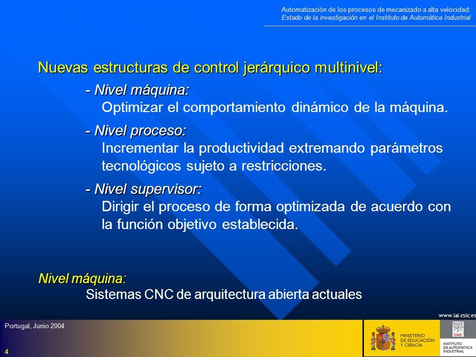 www.iai.csic.es Automatización de los procesos de mecanizado a alta velocidad: Estado de la investigación en el Instituto de Automática Industrial Portugal, Junio 2004 5