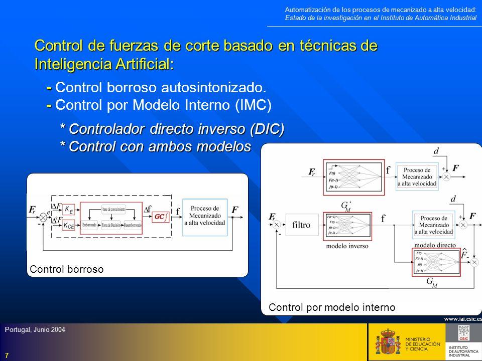 www.iai.csic.es Automatización de los procesos de mecanizado a alta velocidad: Estado de la investigación en el Instituto de Automática Industrial Portugal, Junio 2004 18 Modificación de la velocidad de corte: - - Supresión activa mediante la modulación adaptativa de la velocidad de corte.