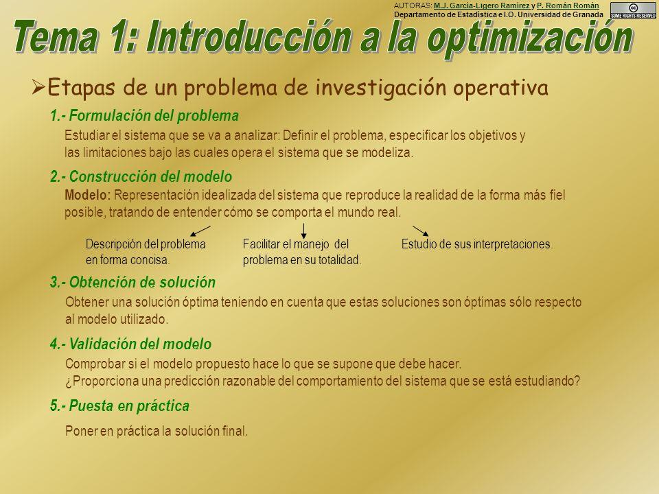 Etapas de un problema de investigación operativa 1.- Formulación del problema Estudiar el sistema que se va a analizar: Definir el problema, especificar los objetivos y las limitaciones bajo las cuales opera el sistema que se modeliza.