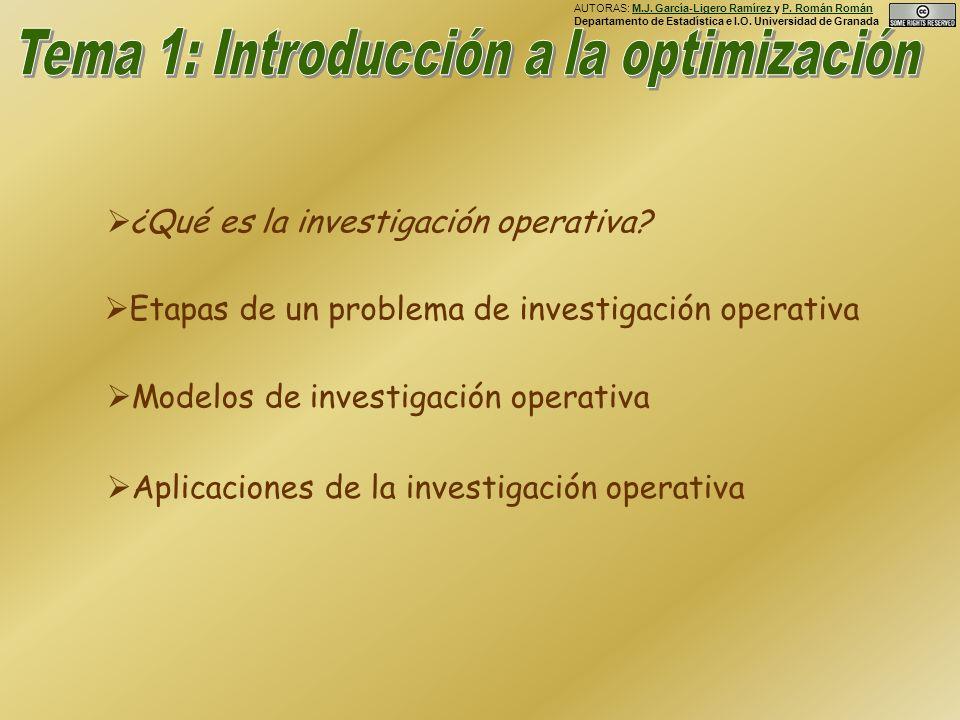 ¿Qué es la investigación operativa. ¿Qué es la investigación operativa.