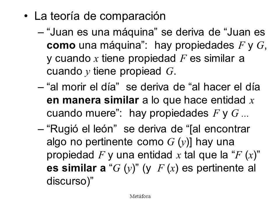 Metáfora La teoría de comparación –Juan es una máquina se deriva de Juan es como una máquina: hay propiedades F y G, y cuando x tiene propiedad F es s