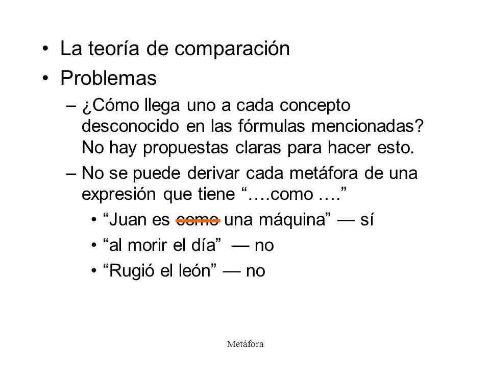 Metáfora La teoría de comparación Problemas –¿Cómo llega uno a cada concepto desconocido en las fórmulas mencionadas? No hay propuestas claras para ha