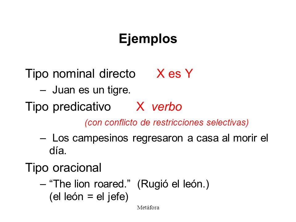 Metáfora Ejemplos Tipo nominal directo X es Y – Juan es un tigre. Tipo predicativo X verbo (con conflicto de restricciones selectivas) – Los campesino
