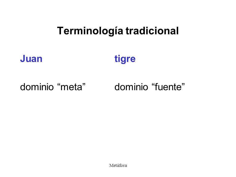 Metáfora Terminología tradicional Juantigre dominio meta dominio fuente