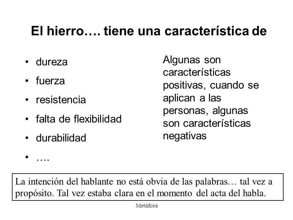 Metáfora (ver Levinson 1983, p.118) Juan es una máquina ¿Qué implica.
