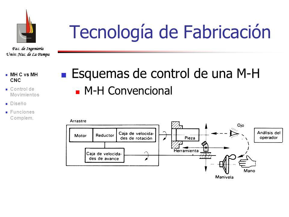 Fac. de Ingeniería Univ. Nac. de La Pampa Tecnología de Fabricación Esquemas de control de una M-H M-H Convencional MH C vs MH CNC Control de Movimien