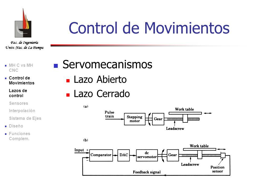 Fac. de Ingeniería Univ. Nac. de La Pampa Control de Movimientos Servomecanismos Lazo Abierto Lazo Cerrado MH C vs MH CNC Control de Movimientos Lazos