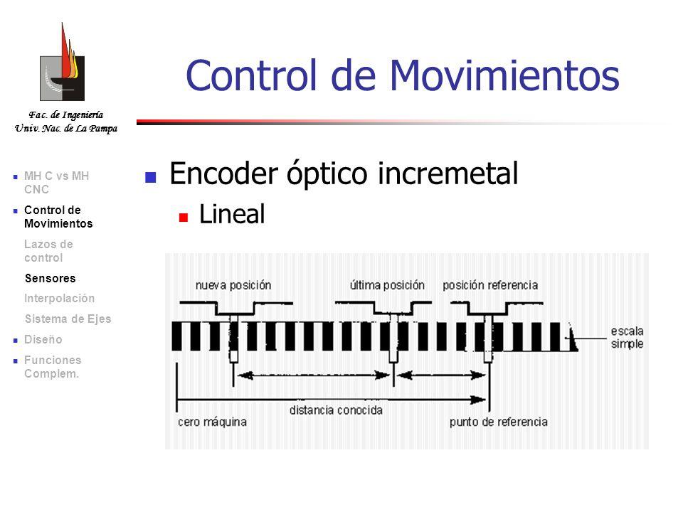 Fac. de Ingeniería Univ. Nac. de La Pampa Encoder óptico incremetal Lineal Control de Movimientos MH C vs MH CNC Control de Movimientos Lazos de contr