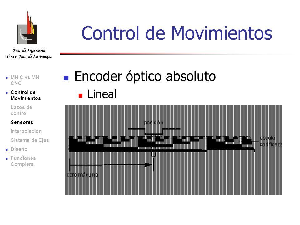 Fac. de Ingeniería Univ. Nac. de La Pampa Encoder óptico absoluto Lineal Control de Movimientos MH C vs MH CNC Control de Movimientos Lazos de control