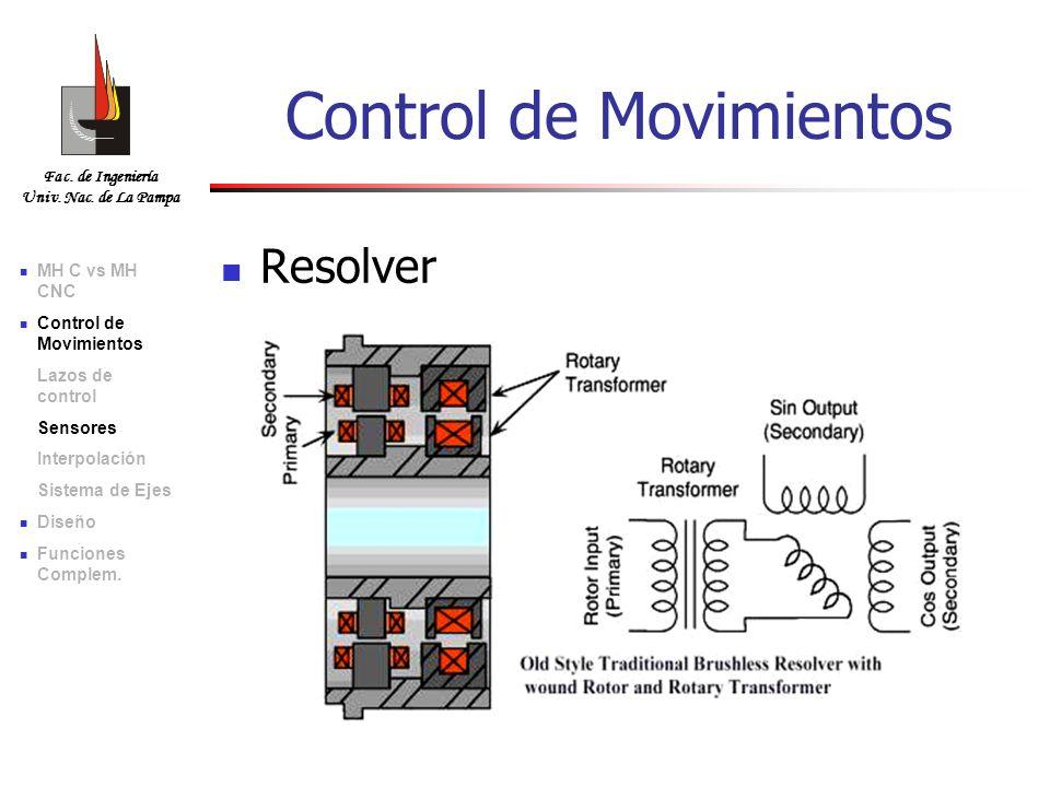 Fac. de Ingeniería Univ. Nac. de La Pampa Resolver Control de Movimientos MH C vs MH CNC Control de Movimientos Lazos de control Sensores Interpolació