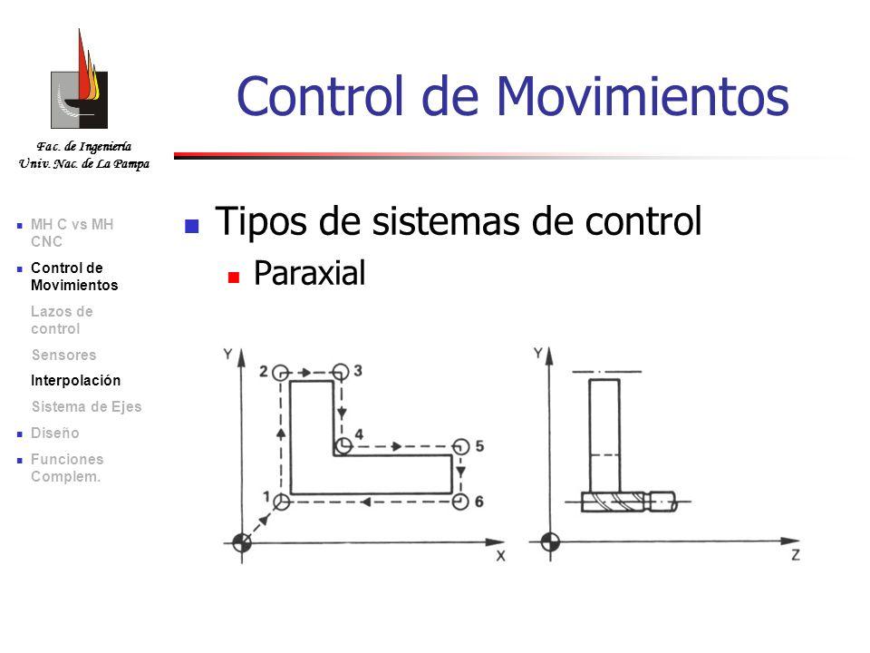 Fac. de Ingeniería Univ. Nac. de La Pampa Tipos de sistemas de control Paraxial Control de Movimientos MH C vs MH CNC Control de Movimientos Lazos de