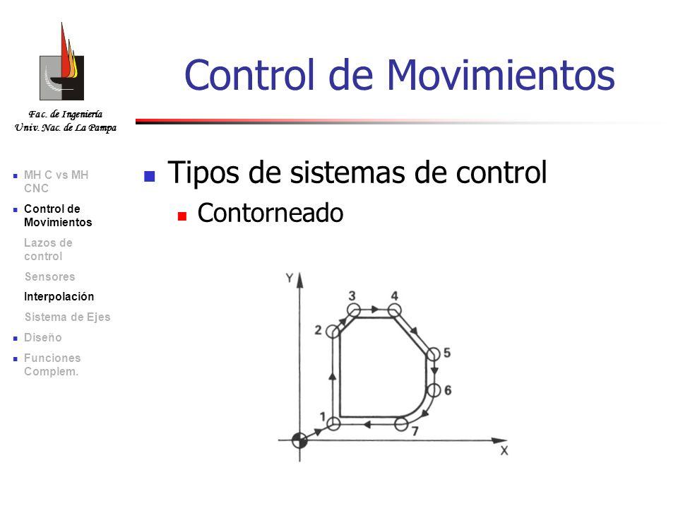 Fac. de Ingeniería Univ. Nac. de La Pampa Tipos de sistemas de control Contorneado Control de Movimientos MH C vs MH CNC Control de Movimientos Lazos