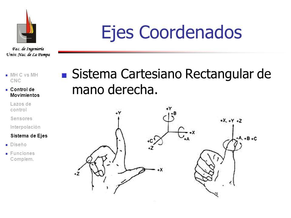 Fac. de Ingeniería Univ. Nac. de La Pampa Sistema Cartesiano Rectangular de mano derecha. Ejes Coordenados MH C vs MH CNC Control de Movimientos Lazos