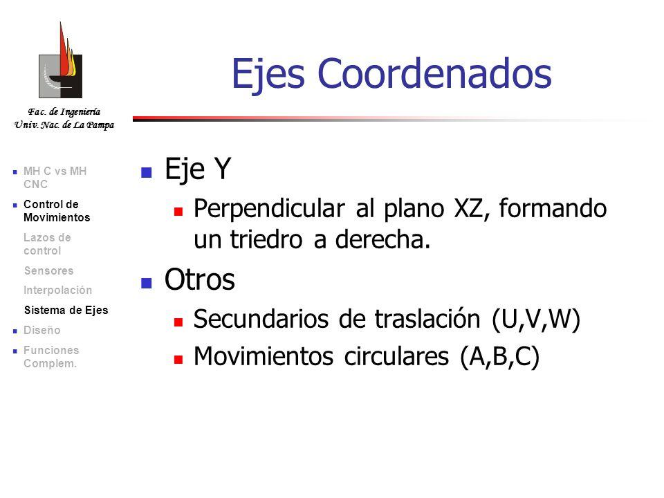 Fac. de Ingeniería Univ. Nac. de La Pampa Eje Y Perpendicular al plano XZ, formando un triedro a derecha. Otros Secundarios de traslación (U,V,W) Movi