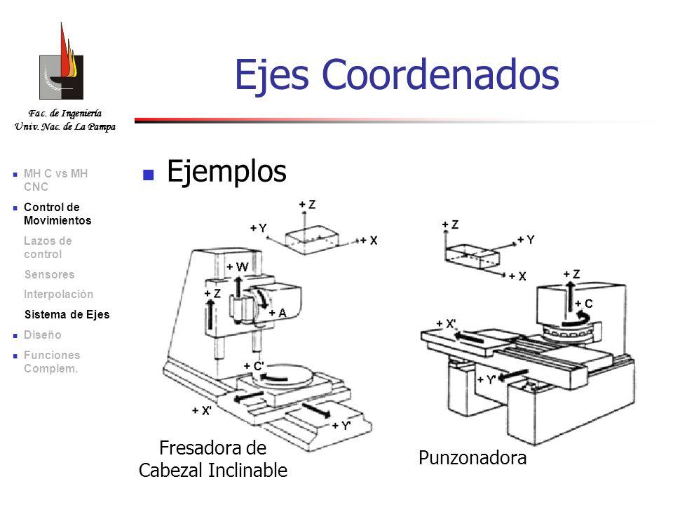 Fac. de Ingeniería Univ. Nac. de La Pampa Ejemplos Fresadora de Cabezal Inclinable Punzonadora MH C vs MH CNC Control de Movimientos Lazos de control