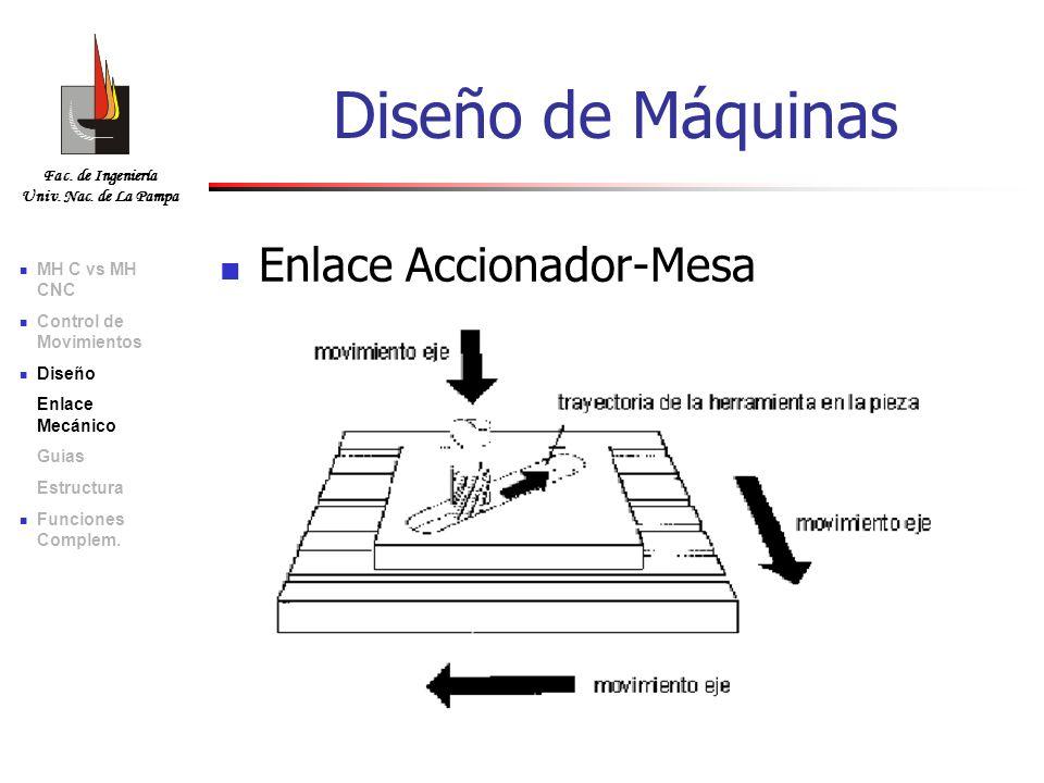 Fac. de Ingeniería Univ. Nac. de La Pampa Diseño de Máquinas Enlace Accionador-Mesa MH C vs MH CNC Control de Movimientos Diseño Enlace Mecánico Guías