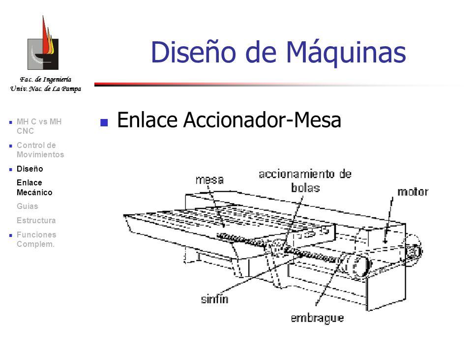 Fac. de Ingeniería Univ. Nac. de La Pampa Enlace Accionador-Mesa Diseño de Máquinas MH C vs MH CNC Control de Movimientos Diseño Enlace Mecánico Guías