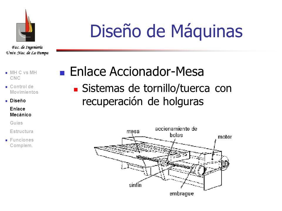 Fac. de Ingeniería Univ. Nac. de La Pampa Enlace Accionador-Mesa Sistemas de tornillo/tuerca con recuperación de holguras Diseño de Máquinas MH C vs M