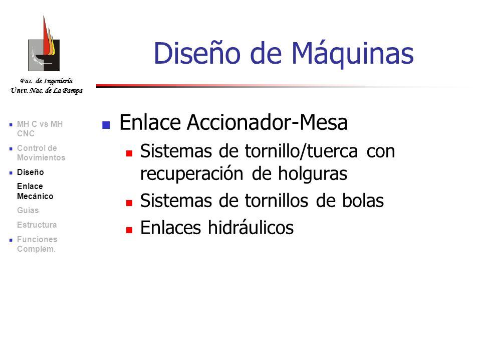 Fac. de Ingeniería Univ. Nac. de La Pampa Enlace Accionador-Mesa Sistemas de tornillo/tuerca con recuperación de holguras Sistemas de tornillos de bol