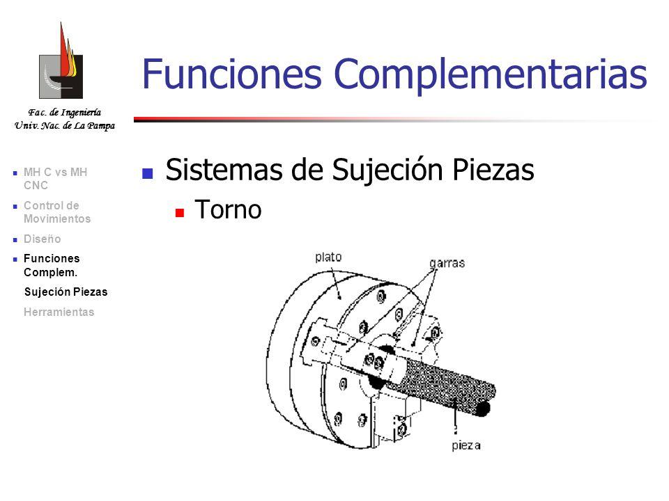 Fac. de Ingeniería Univ. Nac. de La Pampa Sistemas de Sujeción Piezas Torno Funciones Complementarias MH C vs MH CNC Control de Movimientos Diseño Fun