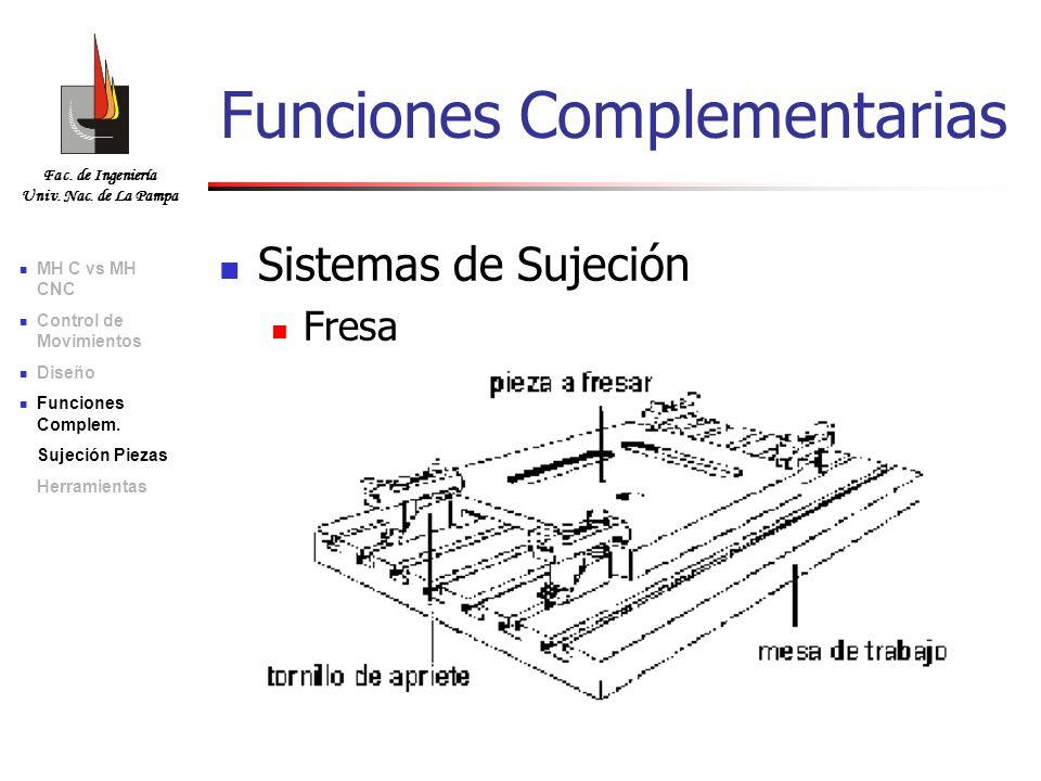 Fac. de Ingeniería Univ. Nac. de La Pampa Sistemas de Sujeción Fresa Funciones Complementarias MH C vs MH CNC Control de Movimientos Diseño Funciones