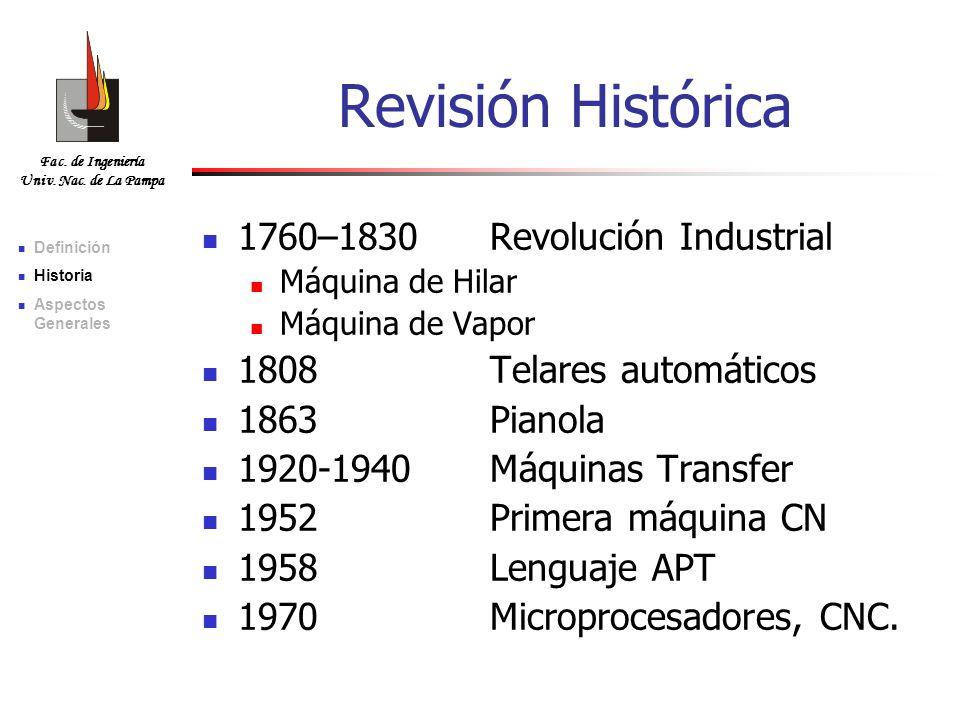 Fac. de Ingeniería Univ. Nac. de La Pampa Revisión Histórica 1760–1830Revolución Industrial Máquina de Hilar Máquina de Vapor 1808Telares automáticos