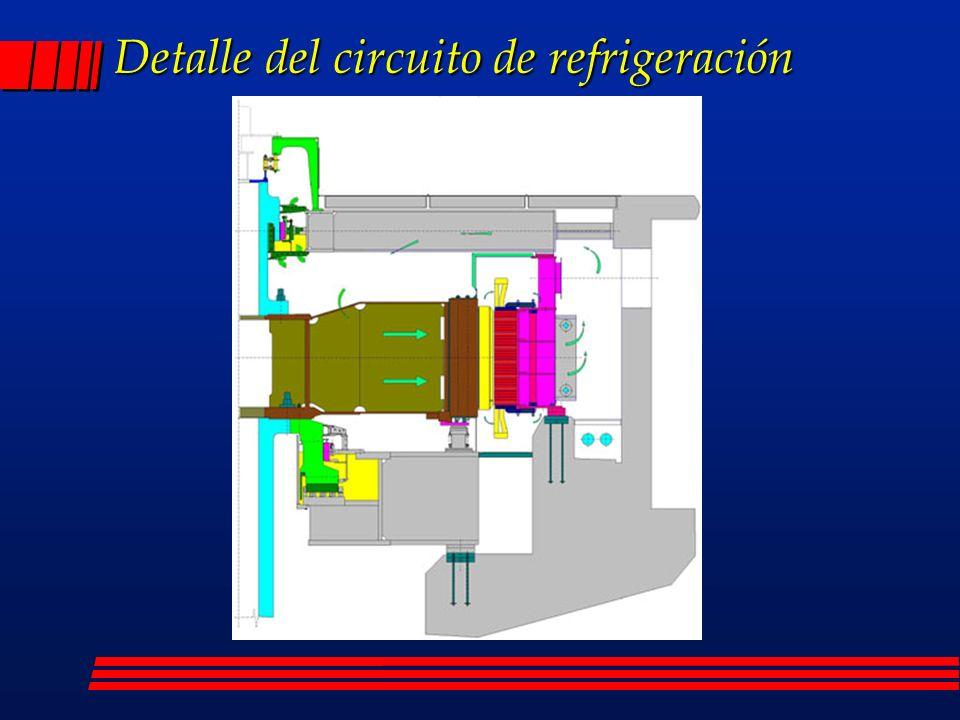 Turboalternadores refrigerados por hidrógeno l La velocidad de rotación de un turboalternador de 60 Hz es de 3600 v.p.m.