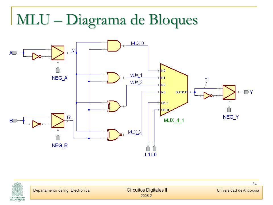 Departamento de Ing. Electrónica Circuitos Digitales II Universidad de Antioquia 2008-2 Departamento de Ing. Electrónica Circuitos Digitales II Univer