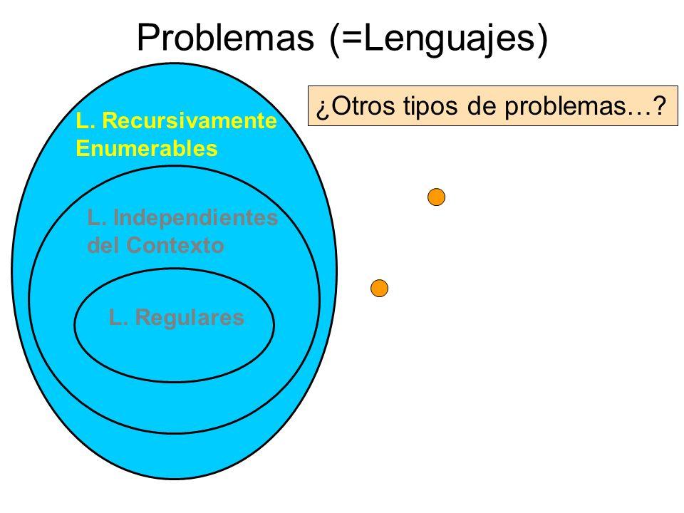 L. Recursivamente Enumerables Problemas (=Lenguajes) L. Regulares L. Independientes del Contexto ¿Otros tipos de problemas…?