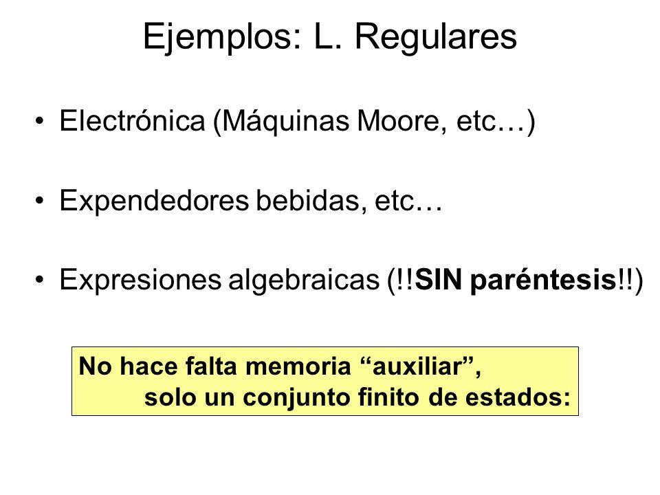 Electrónica (Máquinas Moore, etc…) Expendedores bebidas, etc… Expresiones algebraicas (!!SIN paréntesis!!) Ejemplos: L. Regulares No hace falta memori