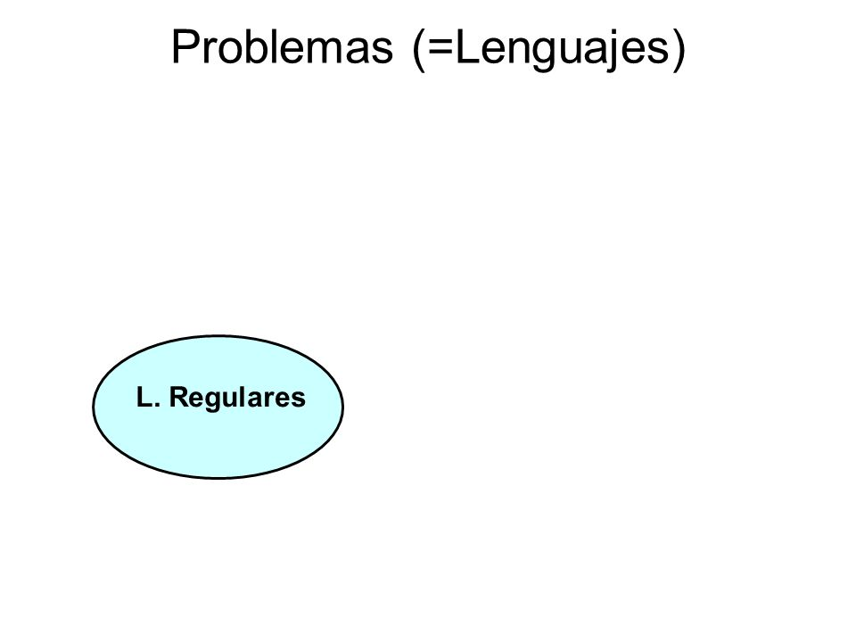 Estructura IC: A y B comen peras y manzanas.Ejemplos: NO Indep.
