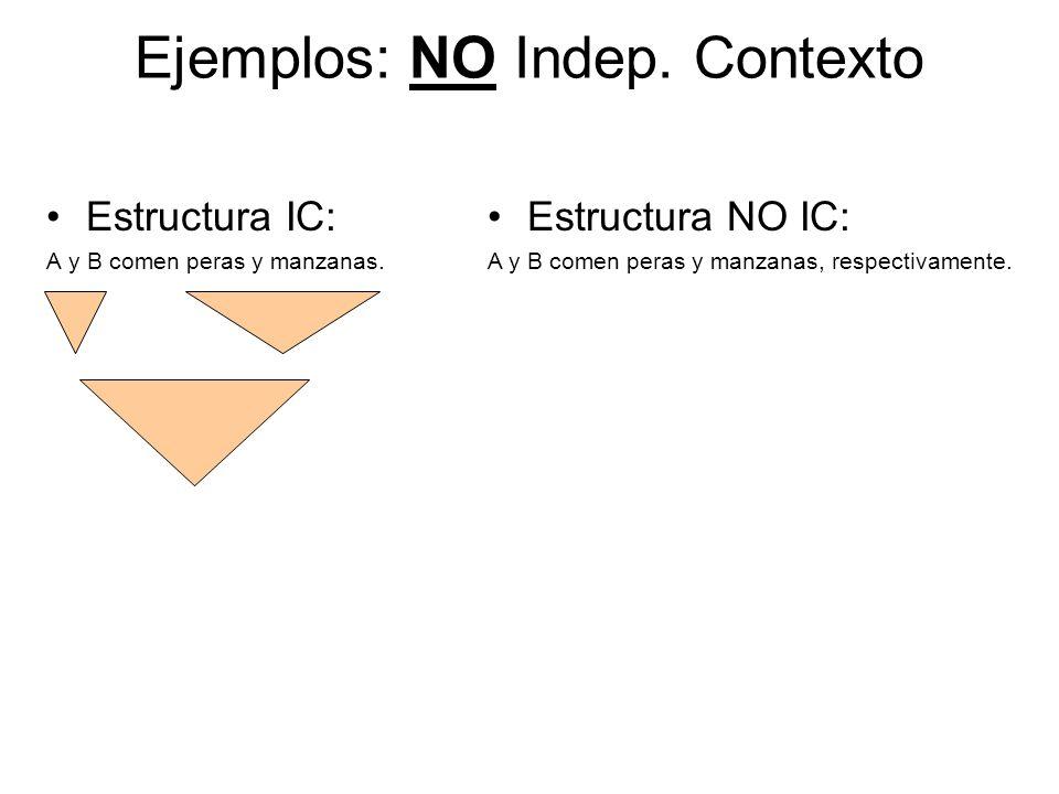 Estructura IC: A y B comen peras y manzanas. Ejemplos: NO Indep. Contexto Estructura NO IC: A y B comen peras y manzanas, respectivamente.