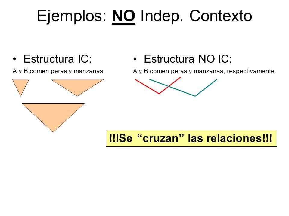 Estructura IC: A y B comen peras y manzanas. Ejemplos: NO Indep. Contexto Estructura NO IC: A y B comen peras y manzanas, respectivamente. !!!Se cruza