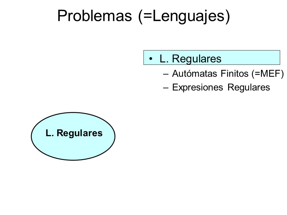 L. Regulares –Autómatas Finitos (=MEF) –Expresiones Regulares L. Regulares Problemas (=Lenguajes)