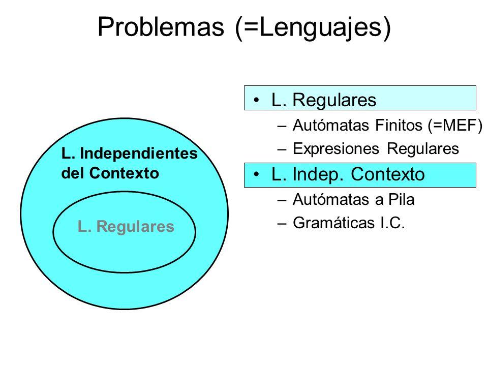L.Recursivamente Enumerables Problemas (=Lenguajes) L.