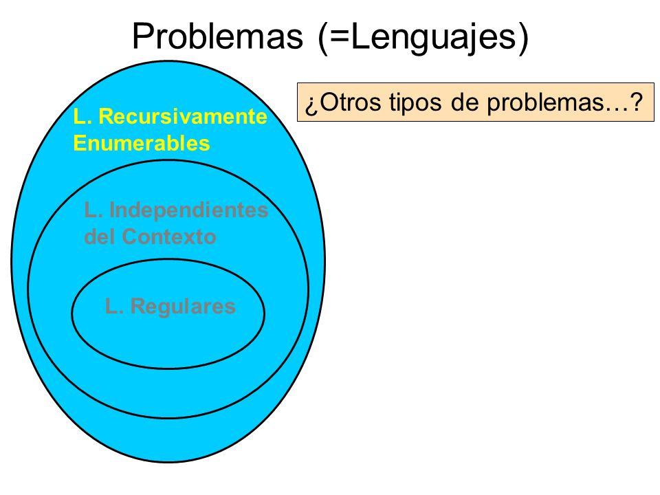 Estructura IC: A y B comen peras y manzanas. Ejemplos: NO Indep. Contexto