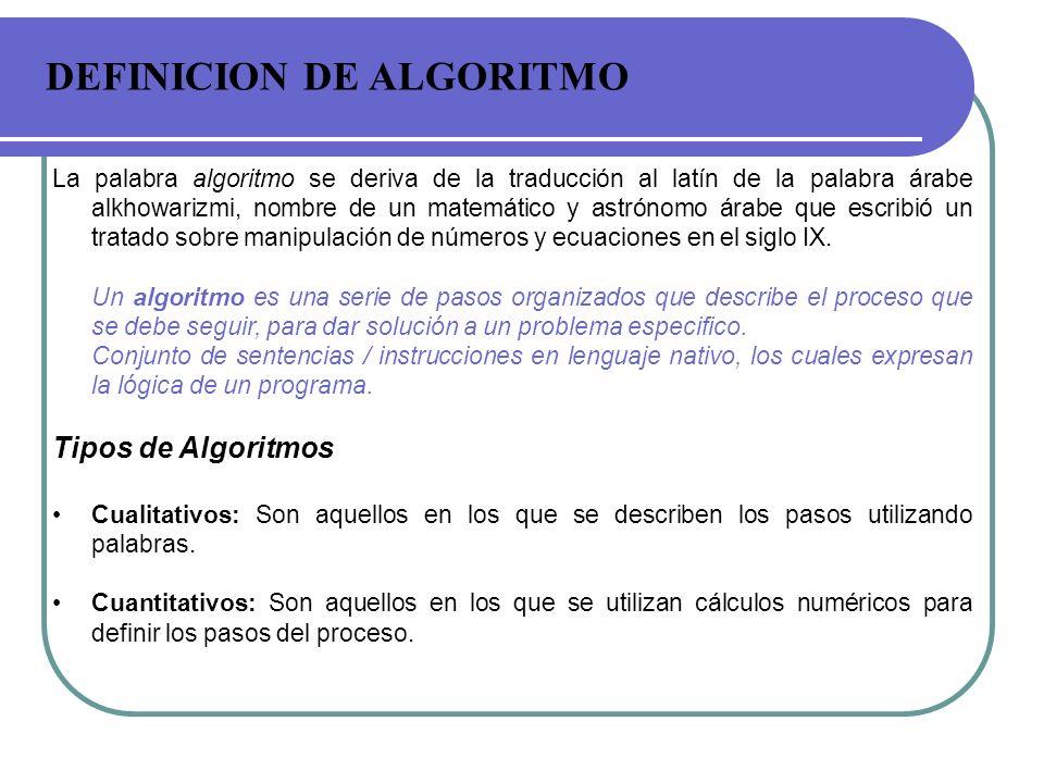 Tipos de Lenguajes Algoritmicos Gráficos: Es la representación gráfica de las operaciones que realiza un algoritmo (diagrama de flujo).