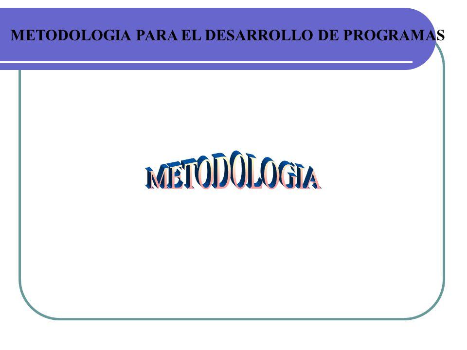 METODOLOGIA PARA EL DESARROLLO DE PROGRAMAS