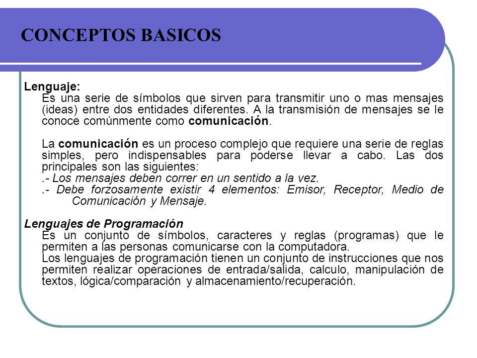 El lenguaje de programación (LP) Es la herramienta básica de que dispone un programador a la hora de crear un programa.