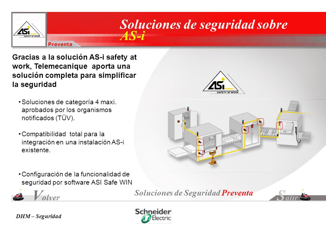 EDMTD100013FR/04-2000 19 Soluciones de Seguridad Preventa DHM – Seguridad Soluciones de seguridad sobre AS-i Gracias a la solución AS-i safety at work