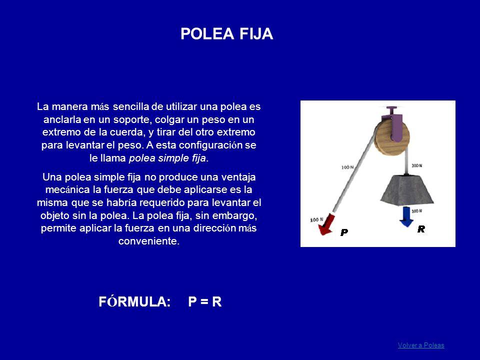 Volver a Poleas POLEA FIJA F Ó RMULA: P = R La manera m á s sencilla de utilizar una polea es anclarla en un soporte, colgar un peso en un extremo de