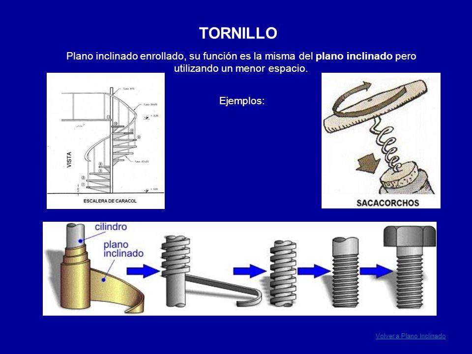Volver a Plano Inclinado TORNILLO Plano inclinado enrollado, su función es la misma del plano inclinado pero utilizando un menor espacio. Ejemplos:
