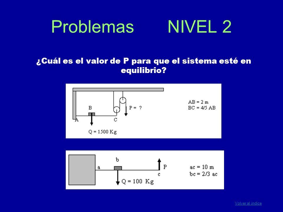 Problemas NIVEL 2 ¿Cuál es el valor de P para que el sistema esté en equilibrio? Volver al í ndice