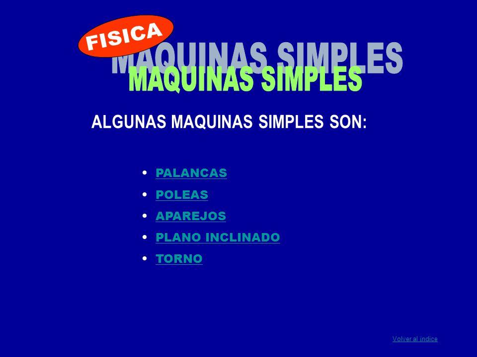 ALGUNAS MAQUINAS SIMPLES SON: PALANCAS POLEAS APAREJOS PLANO INCLINADO TORNO Volver al í ndice