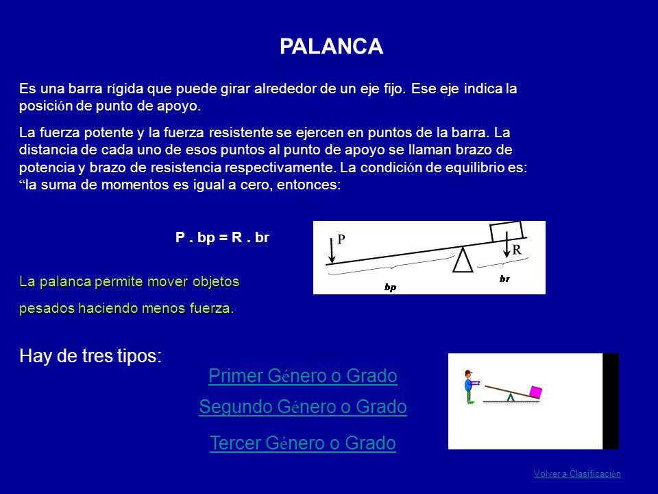 PALANCA Es una barra r í gida que puede girar alrededor de un eje fijo. Ese eje indica la posici ó n de punto de apoyo. La fuerza potente y la fuerza