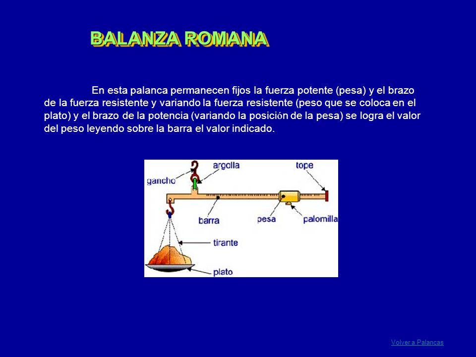 BALANZA ROMANA En esta palanca permanecen fijos la fuerza potente (pesa) y el brazo de la fuerza resistente y variando la fuerza resistente (peso que