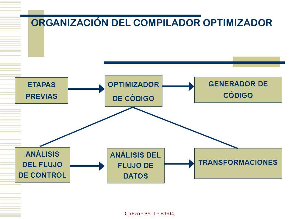 CaFco - PS II - EJ-04 Optimización Dependiente de la Máquina Reasignar los registros de internos de la máquina adecuadamente. Usar operaciones especia